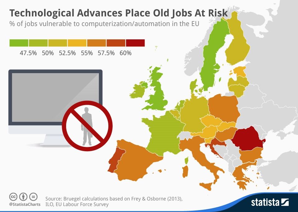 Map showing the percentage of jobs vulnerable to computerisation/automation in the EU.