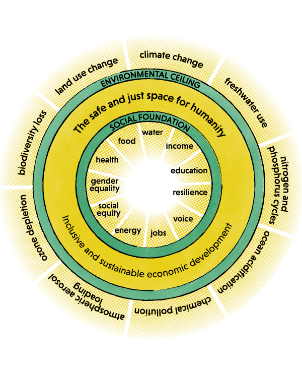 Doughnut Economics for a Thriving 21st Century